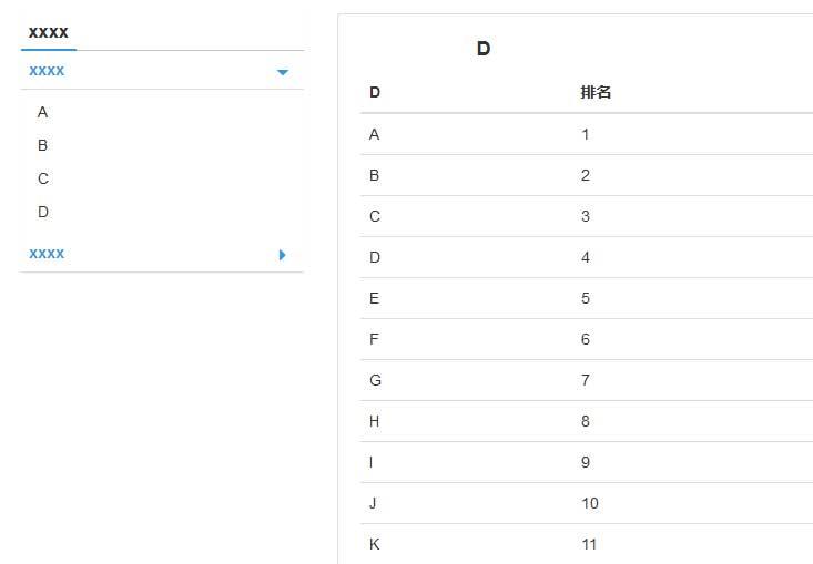 简单的使用ajax获取json表格数据实例