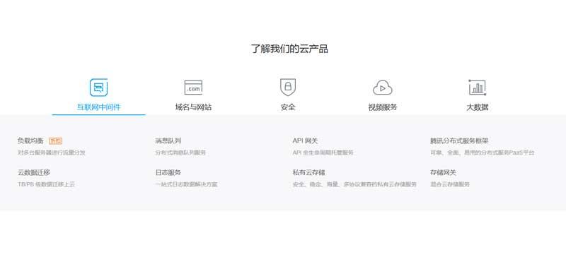 jquery云产品介绍图标菜单tab切换代码