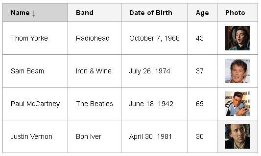 jQuery简单的table表格排序效果代码