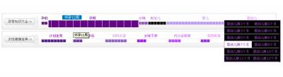原生js代码制作医院女性妇科病导航栏目条鼠标经过滑动显示效果