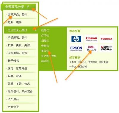 Jquery hover左边商品分类导航菜单鼠标滑过显示二级分类菜单